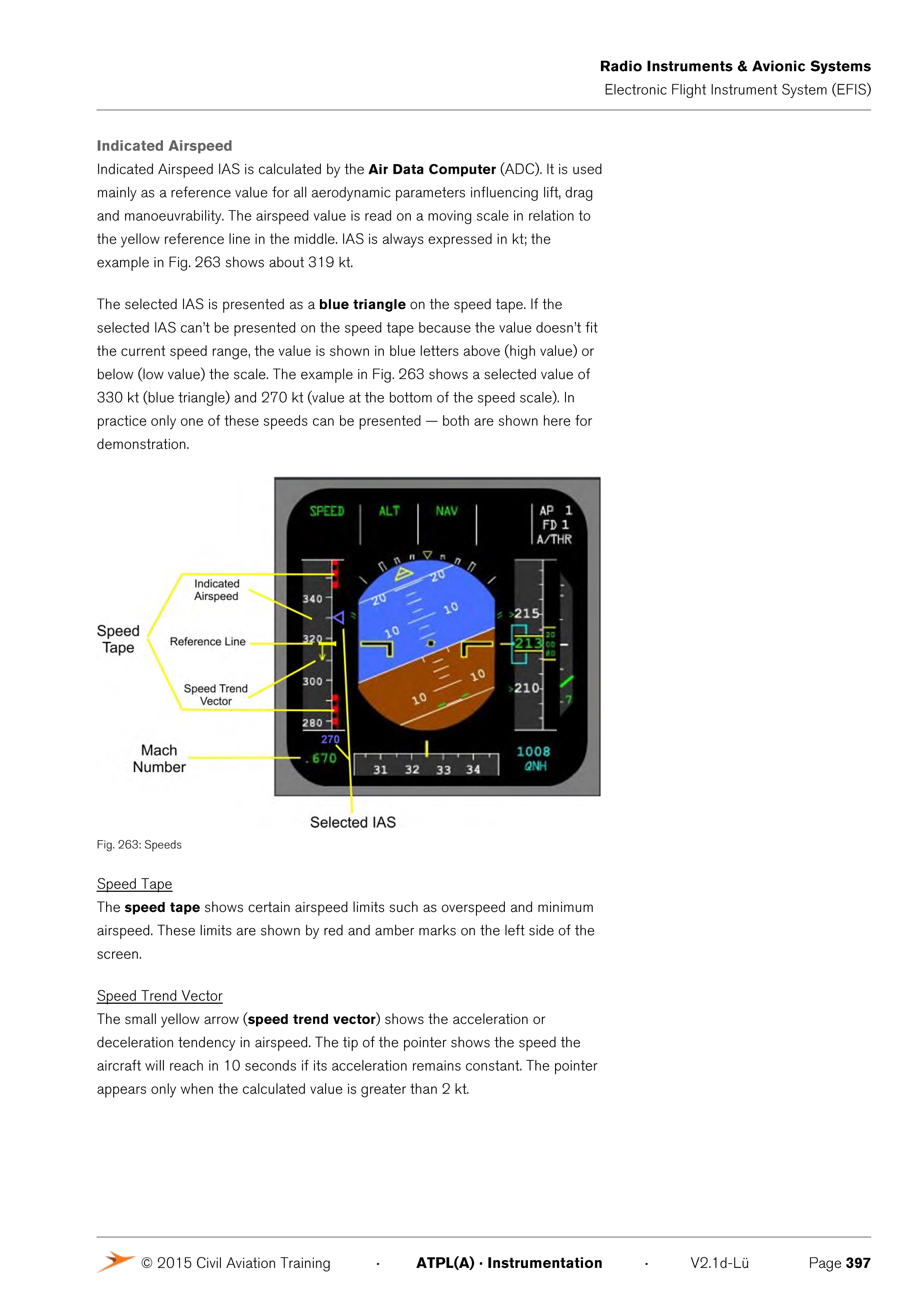 ebook Organic Reaction Mechanisms 1991